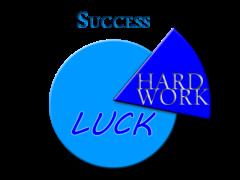 Luck vs. Hard Work